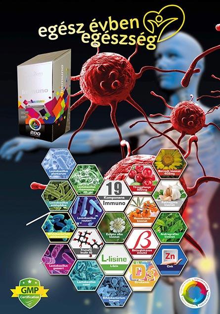 Medium therm Immuno