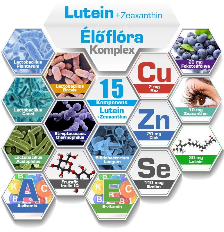 Komponens Lutein